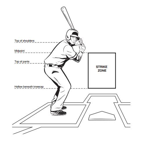 MLB rules image