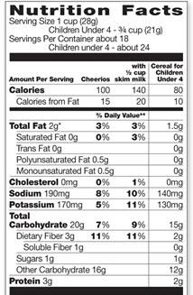 Cheerios nutrition label